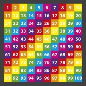 1-100-Grid-Multi-Coloured