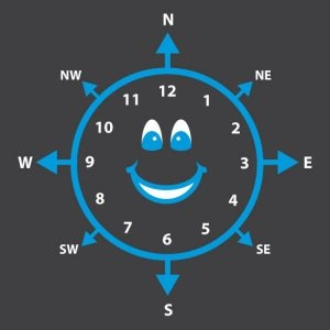 Smiley-Face-Compass-Clock