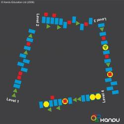 Kandu-Level-4-1536x1536